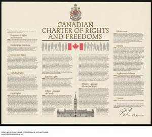 Canadian Constitution